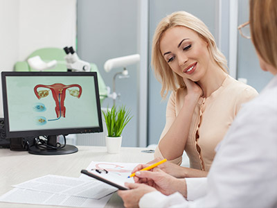 Прием гинеколога + УЗИ малого таза